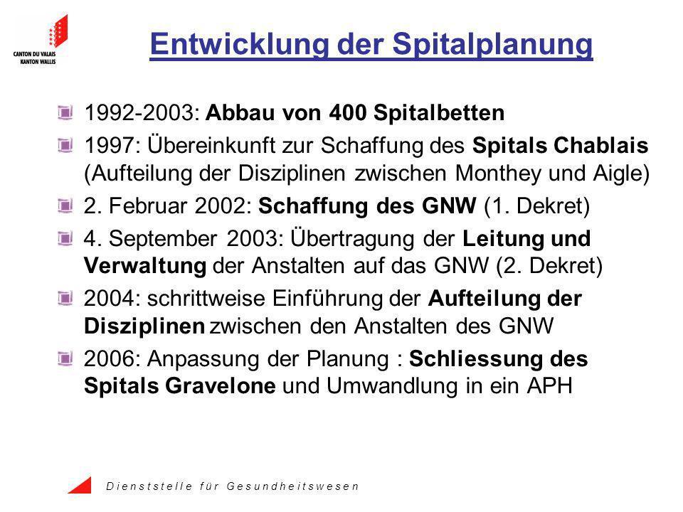 D i e n s t s t e l l e f ü r G e s u n d h e i t s w e s e n Entwicklung der Spitalplanung 1992-2003: Abbau von 400 Spitalbetten 1997: Übereinkunft zur Schaffung des Spitals Chablais (Aufteilung der Disziplinen zwischen Monthey und Aigle) 2.