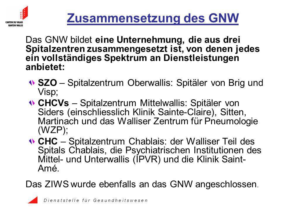 D i e n s t s t e l l e f ü r G e s u n d h e i t s w e s e n Organisation des GNW Verwaltungsrat SZO Brig und Visp CHC IPVR, St.