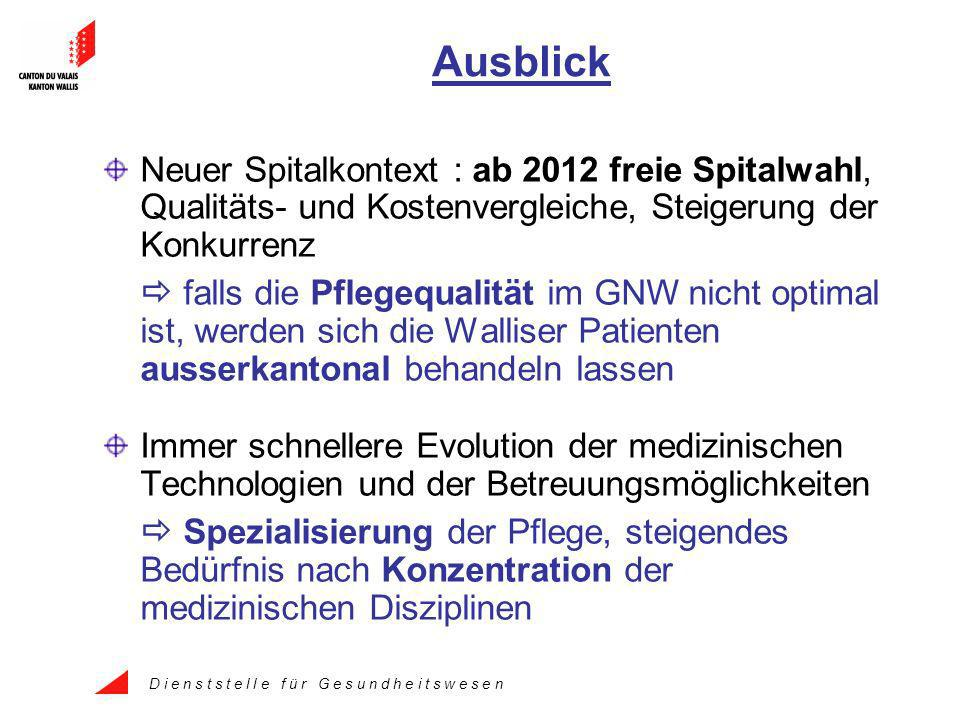 D i e n s t s t e l l e f ü r G e s u n d h e i t s w e s e n Ausblick Neuer Spitalkontext : ab 2012 freie Spitalwahl, Qualitäts- und Kostenvergleiche