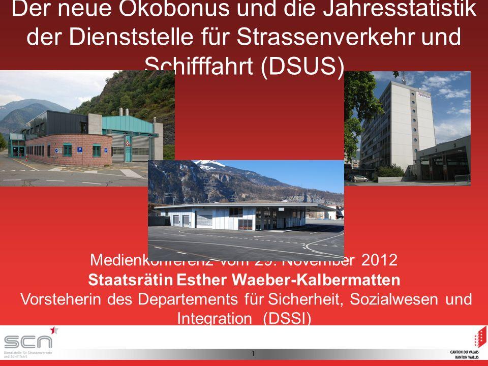1 Der neue Ökobonus und die Jahresstatistik der Dienststelle für Strassenverkehr und Schifffahrt (DSUS) Medienkonferenz vom 29.