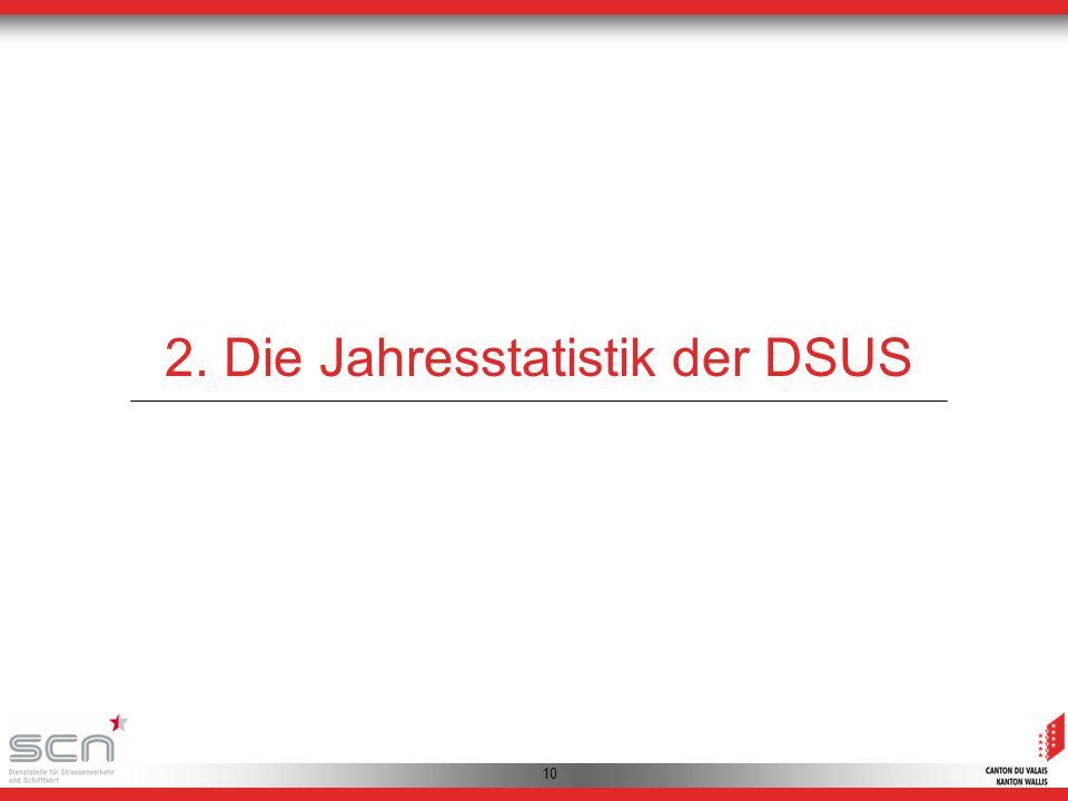 10 2. Die Jahresstatistik der DSUS