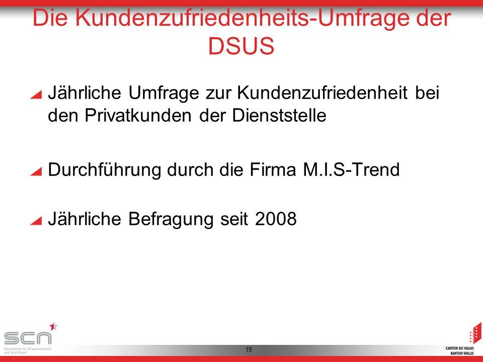 18 Die Kundenzufriedenheits-Umfrage der DSUS Jährliche Umfrage zur Kundenzufriedenheit bei den Privatkunden der Dienststelle Durchführung durch die Firma M.I.S-Trend Jährliche Befragung seit 2008