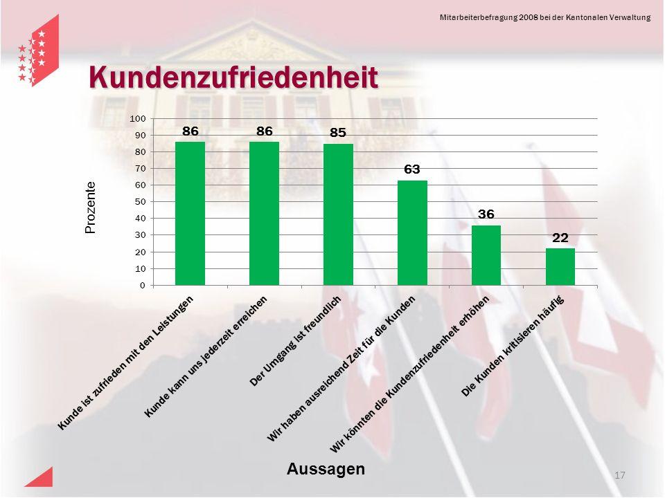 Mitarbeiterbefragung 2008 bei der Kantonalen Verwaltung Kundenzufriedenheit Prozente Aussagen 17