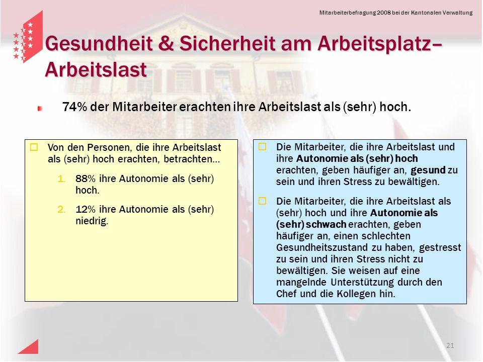 Mitarbeiterbefragung 2008 bei der Kantonalen Verwaltung Von den Personen, die ihre Arbeitslast als (sehr) hoch erachten, betrachten… 1.88% ihre Autonomie als (sehr) hoch.