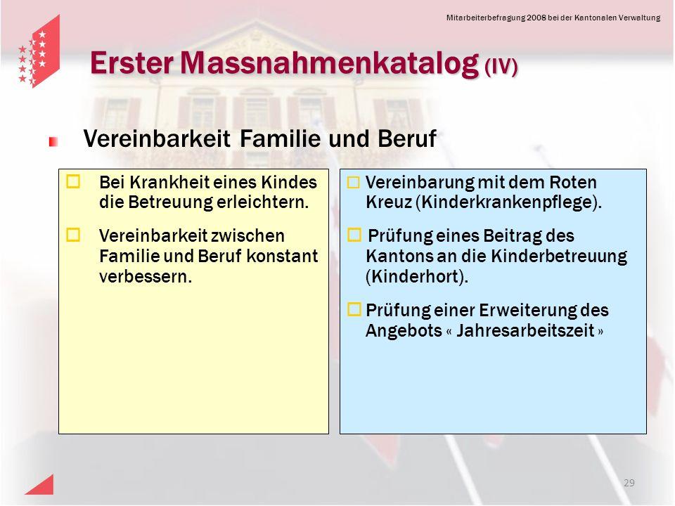 Mitarbeiterbefragung 2008 bei der Kantonalen Verwaltung Erster Massnahmenkatalog (IV) Bei Krankheit eines Kindes die Betreuung erleichtern.