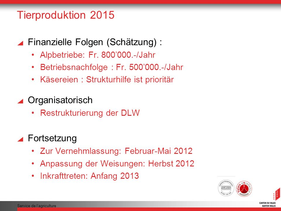 Service de lagriculture Tierproduktion 2015 Finanzielle Folgen (Schätzung) : Alpbetriebe: Fr. 800000.-/Jahr Betriebsnachfolge : Fr. 500000.-/Jahr Käse