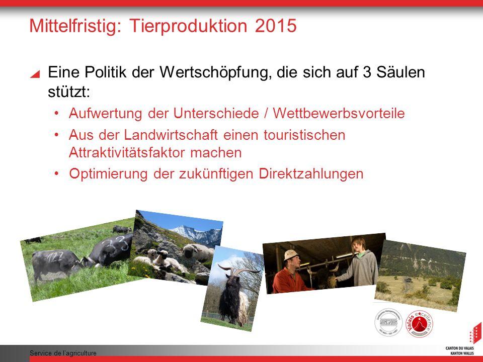 Service de lagriculture Mittelfristig: Tierproduktion 2015 Eine Politik der Wertschöpfung, die sich auf 3 Säulen stützt: Aufwertung der Unterschiede / Wettbewerbsvorteile Aus der Landwirtschaft einen touristischen Attraktivitätsfaktor machen Optimierung der zukünftigen Direktzahlungen