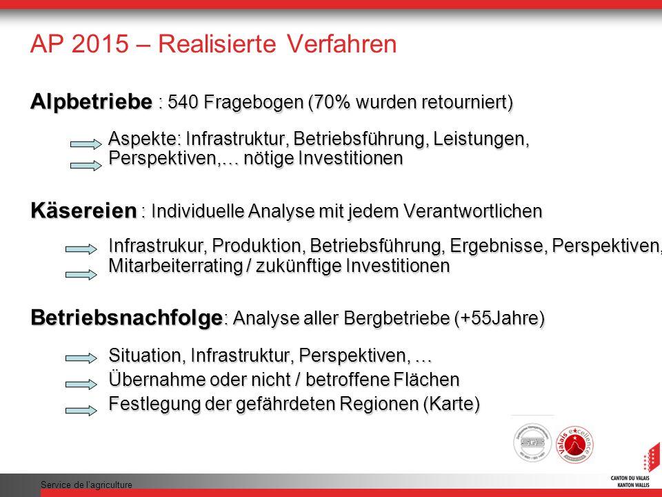 Service de lagriculture AP 2015 – Realisierte Verfahren Alpbetriebe : 540 Fragebogen (70% wurden retourniert) Aspekte: Infrastruktur, Betriebsführung,