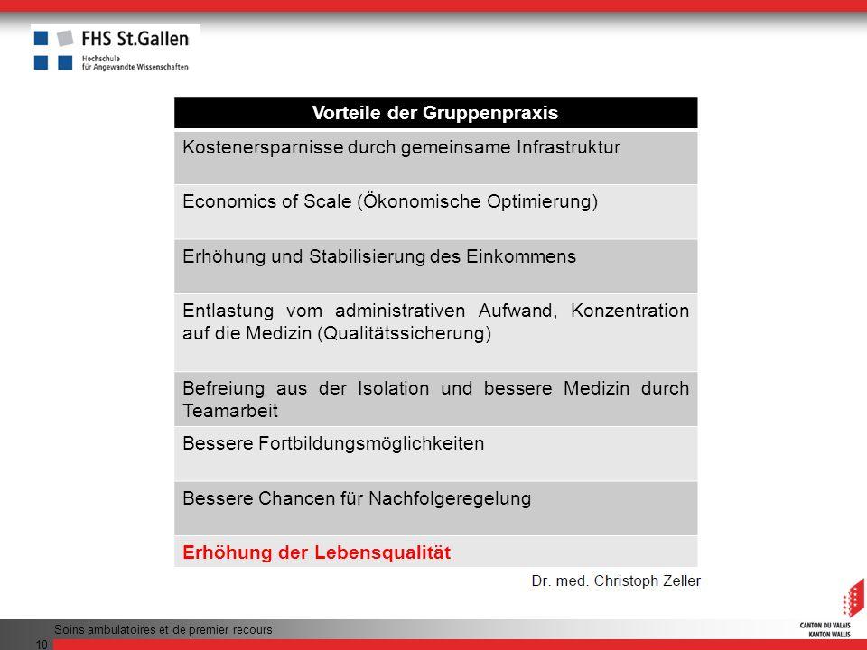 Vorteile der Gruppenpraxis Kostenersparnisse durch gemeinsame Infrastruktur Economics of Scale (Ökonomische Optimierung) Erhöhung und Stabilisierung d