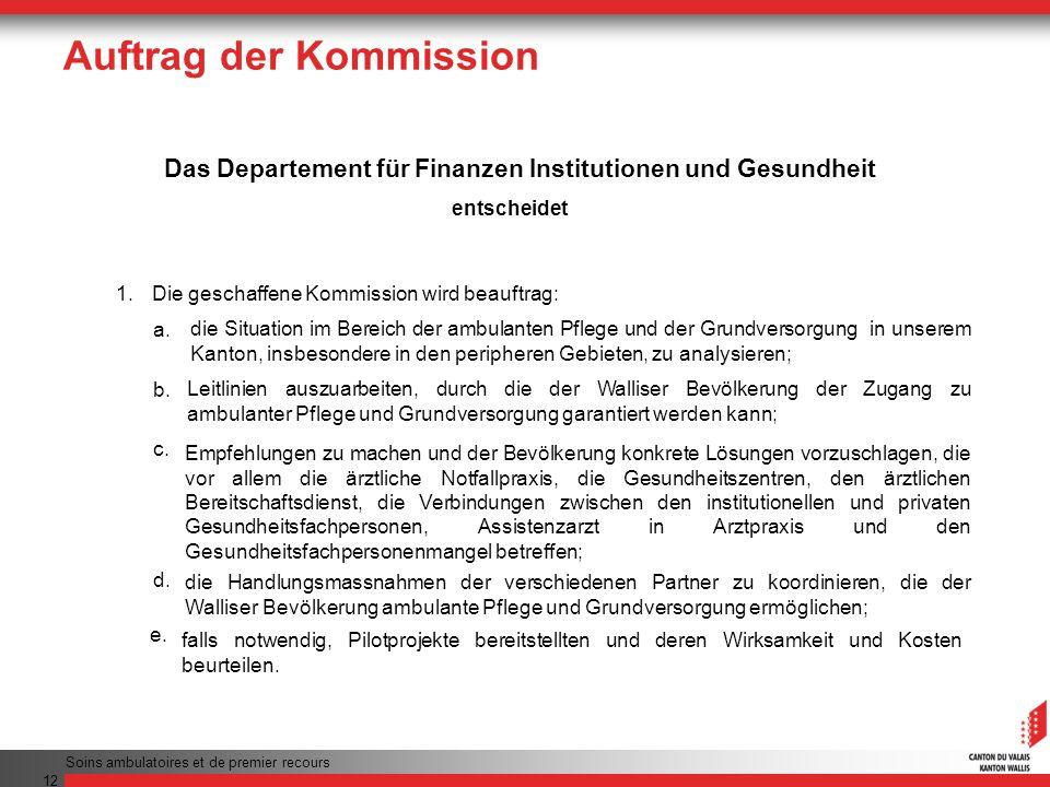 Soins ambulatoires et de premier recours 12 Auftrag der Kommission Das Departement für Finanzen Institutionen und Gesundheit entscheidet 1. Die gescha