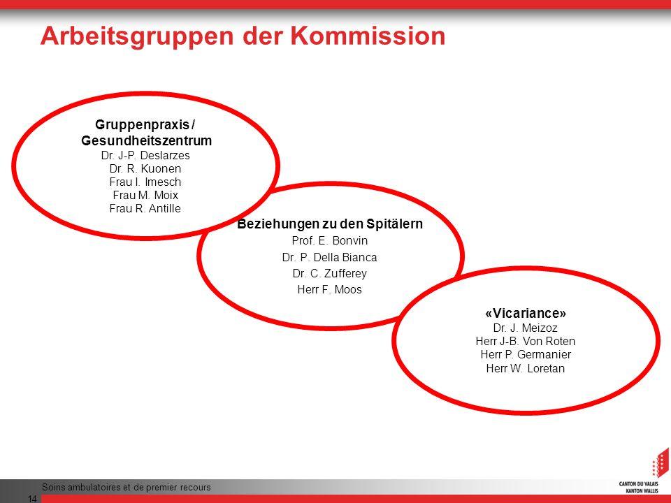 Arbeitsgruppen der Kommission Soins ambulatoires et de premier recours 14 Beziehungen zu den Spitälern Prof. E. Bonvin Dr. P. Della Bianca Dr. C. Zuff
