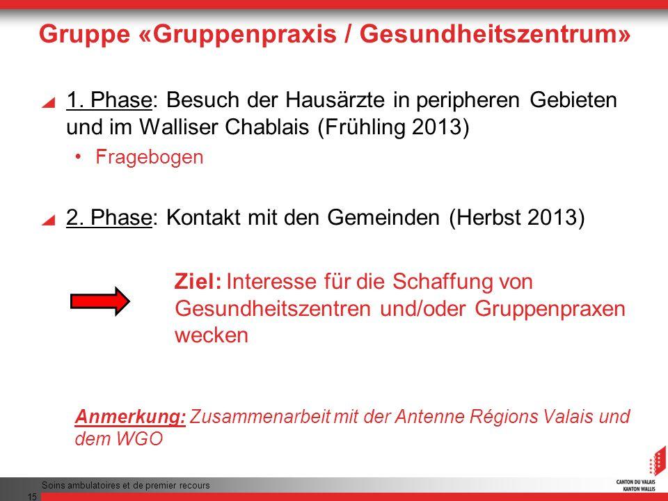 1. Phase: Besuch der Hausärzte in peripheren Gebieten und im Walliser Chablais (Frühling 2013) Fragebogen 2. Phase: Kontakt mit den Gemeinden (Herbst