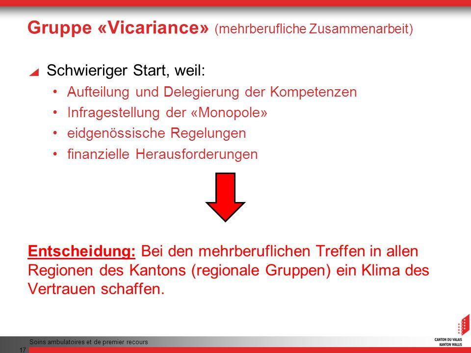 Schwieriger Start, weil: Aufteilung und Delegierung der Kompetenzen Infragestellung der «Monopole» eidgenössische Regelungen finanzielle Herausforderu