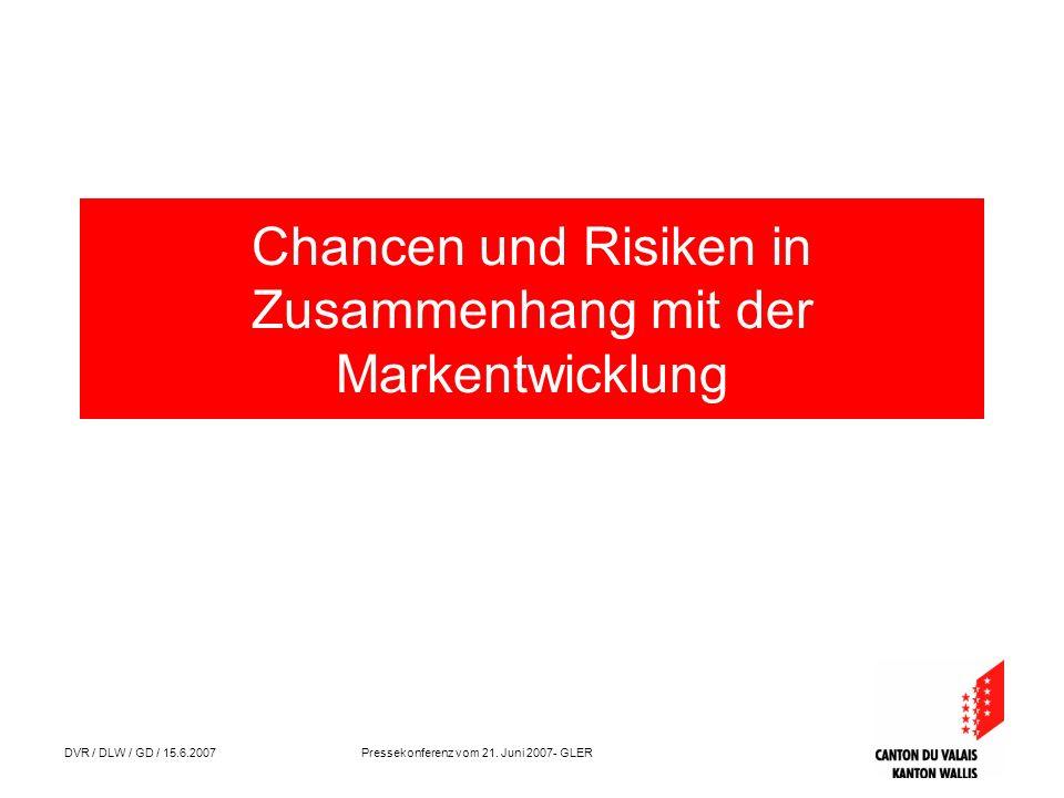 DVR / DLW / GD / 15.6.2007 Pressekonferenz vom 21. Juni 2007- GLER Chancen und Risiken in Zusammenhang mit der Markentwicklung