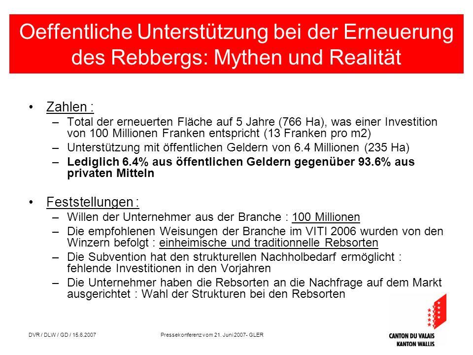 DVR / DLW / GD / 15.6.2007 Pressekonferenz vom 21. Juni 2007- GLER Oeffentliche Unterstützung bei der Erneuerung des Rebbergs: Mythen und Realität Zah