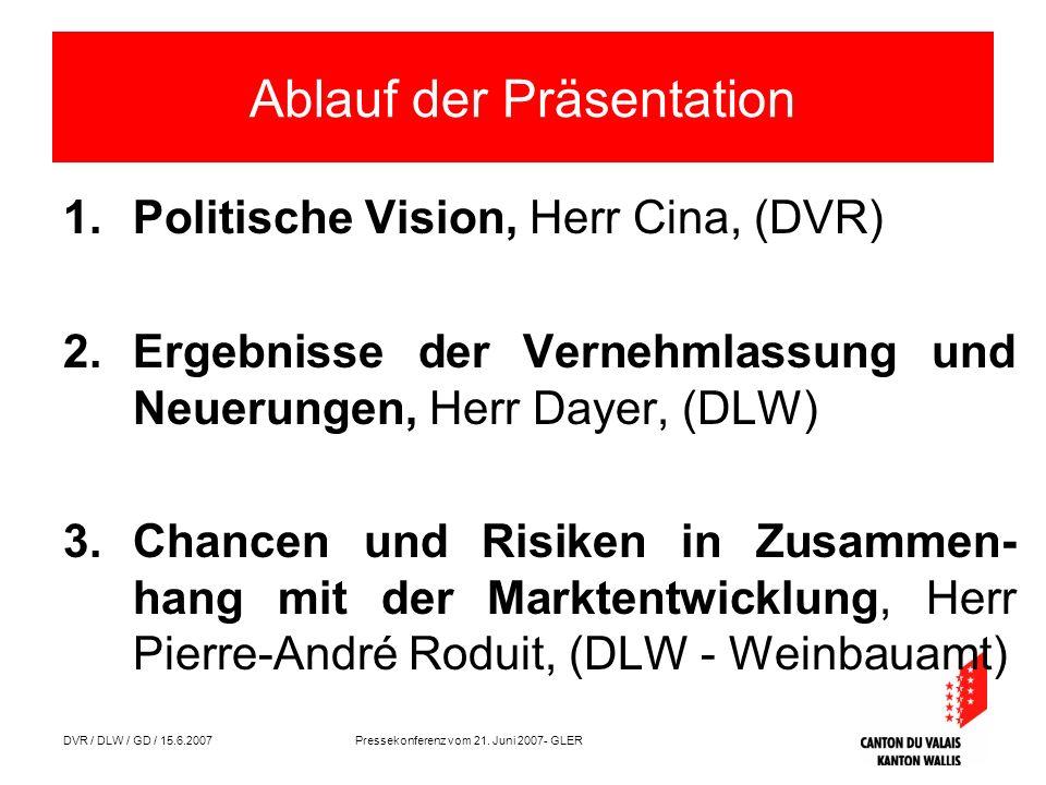 DVR / DLW / GD / 15.6.2007 Pressekonferenz vom 21. Juni 2007- GLER Ablauf der Präsentation 1.Politische Vision, Herr Cina, (DVR) 2.Ergebnisse der Vern