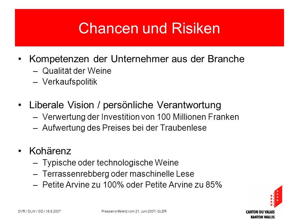 DVR / DLW / GD / 15.6.2007 Pressekonferenz vom 21. Juni 2007- GLER Chancen und Risiken Kompetenzen der Unternehmer aus der Branche –Qualität der Weine