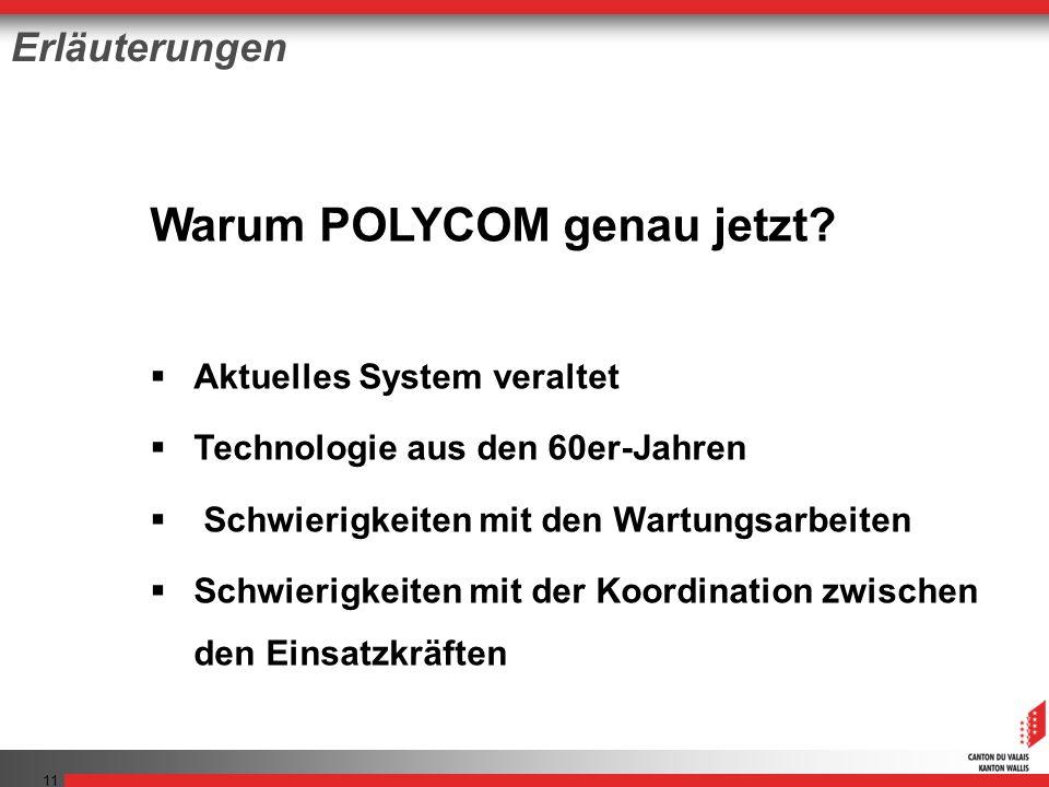 11 Warum POLYCOM genau jetzt.