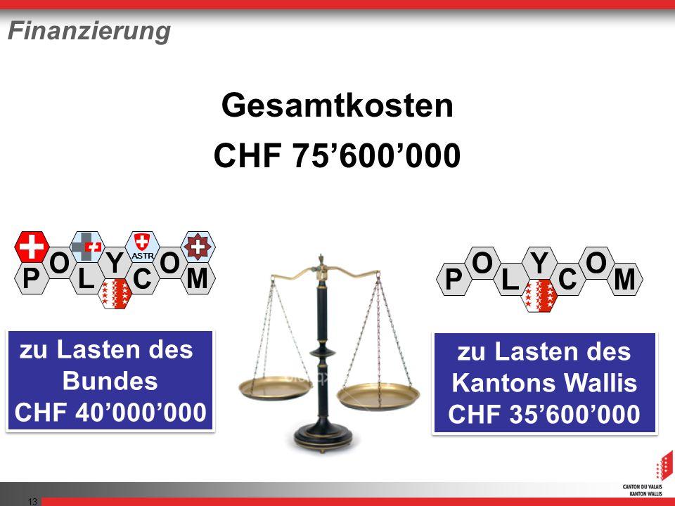 13 CHF 75600000 zu Lasten des Kantons Wallis CHF 35600000 zu Lasten des Kantons Wallis CHF 35600000 zu Lasten des Bundes CHF 40000000 zu Lasten des Bundes CHF 40000000 ASTR A Gesamtkosten Finanzierung