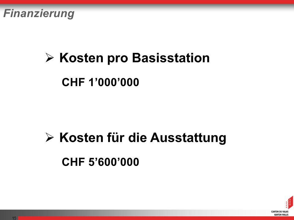 15 Kosten pro Basisstation CHF 1000000 Kosten für die Ausstattung CHF 5600000 Finanzierung