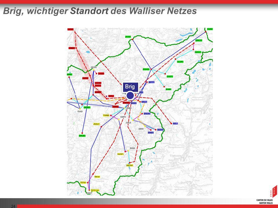 24 Brig Brig, wichtiger Standort des Walliser Netzes