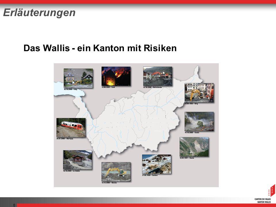 8 Erläuterungen Das Wallis - ein Kanton mit Risiken