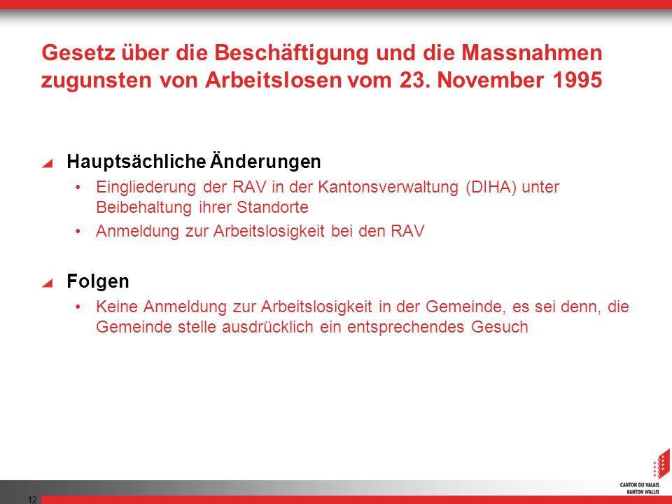 12 Gesetz über die Beschäftigung und die Massnahmen zugunsten von Arbeitslosen vom 23. November 1995 Hauptsächliche Änderungen Eingliederung der RAV i