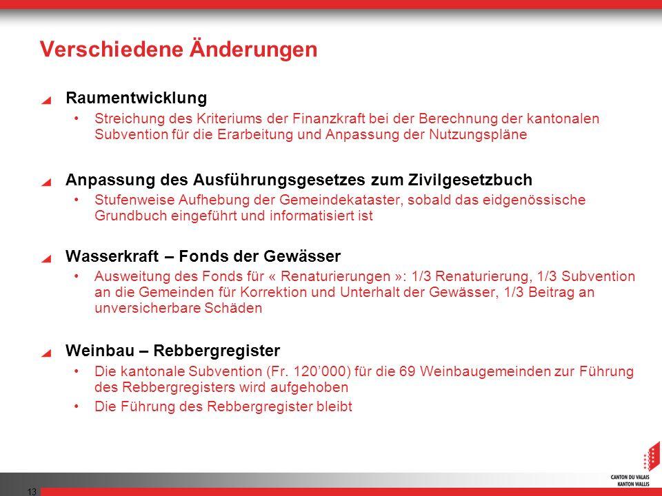 13 Verschiedene Änderungen Raumentwicklung Streichung des Kriteriums der Finanzkraft bei der Berechnung der kantonalen Subvention für die Erarbeitung