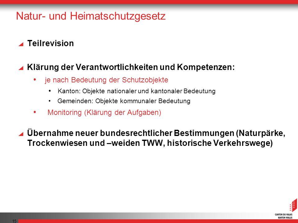 15 Natur- und Heimatschutzgesetz Teilrevision Klärung der Verantwortlichkeiten und Kompetenzen: je nach Bedeutung der Schutzobjekte Kanton: Objekte na
