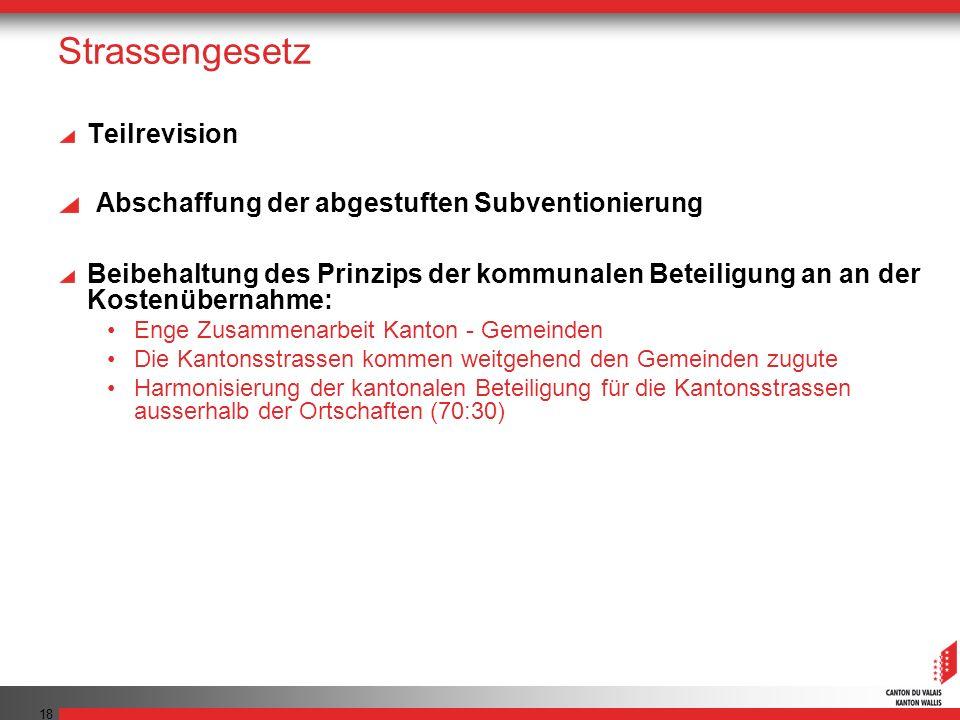 18 Strassengesetz Teilrevision Abschaffung der abgestuften Subventionierung Beibehaltung des Prinzips der kommunalen Beteiligung an an der Kostenübern