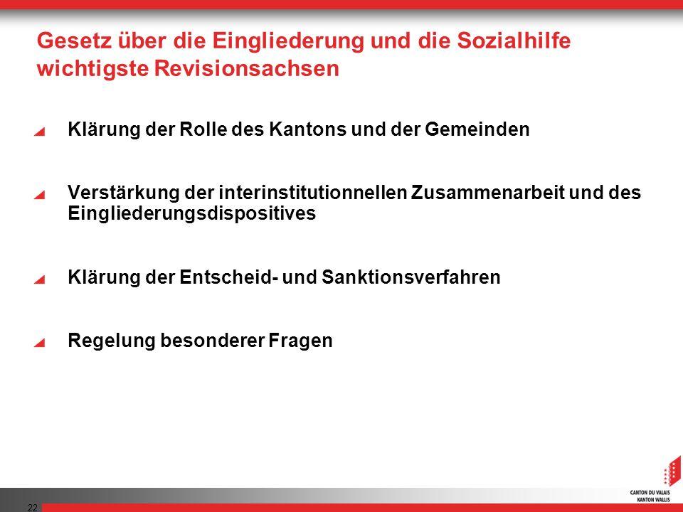 22 Gesetz über die Eingliederung und die Sozialhilfe wichtigste Revisionsachsen Klärung der Rolle des Kantons und der Gemeinden Verstärkung der interi