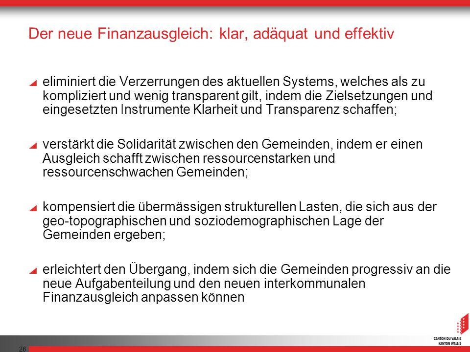 28 Der neue Finanzausgleich: klar, adäquat und effektiv eliminiert die Verzerrungen des aktuellen Systems, welches als zu kompliziert und wenig transp