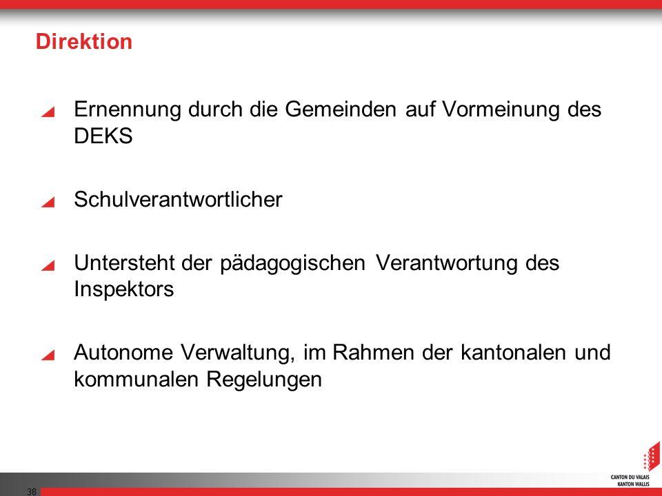 38 Direktion Ernennung durch die Gemeinden auf Vormeinung des DEKS Schulverantwortlicher Untersteht der pädagogischen Verantwortung des Inspektors Aut