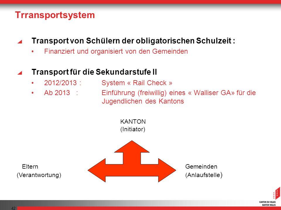 42 Trransportsystem Transport von Schülern der obligatorischen Schulzeit : Finanziert und organisiert von den Gemeinden Transport für die Sekundarstuf
