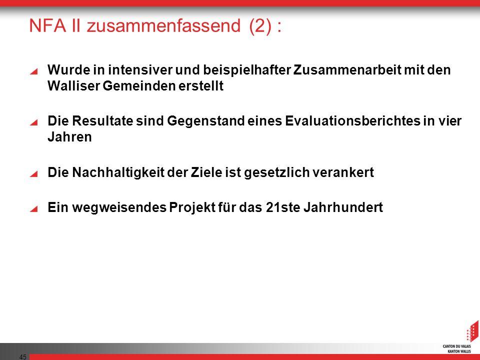 45 NFA II zusammenfassend (2) : Wurde in intensiver und beispielhafter Zusammenarbeit mit den Walliser Gemeinden erstellt Die Resultate sind Gegenstan