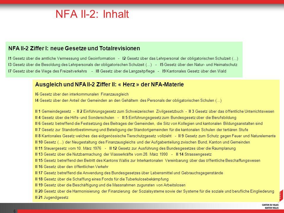 6 NFA II-2: Inhalt Ausgleich und NFA II-2 Ziffer II: « Herz » der NFA-Materie I6 Gesetz über den interkommunalen Finanzausgleich I4 Gesetz über den An