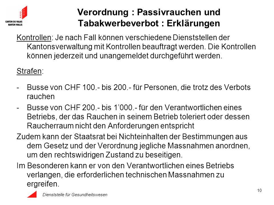 Dienststelle für Gesundheitswesen 10 Verordnung : Passivrauchen und Tabakwerbeverbot : Erklärungen Kontrollen: Je nach Fall können verschiedene Dienststellen der Kantonsverwaltung mit Kontrollen beauftragt werden.