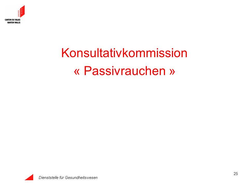 Dienststelle für Gesundheitswesen 25 Konsultativkommission « Passivrauchen »