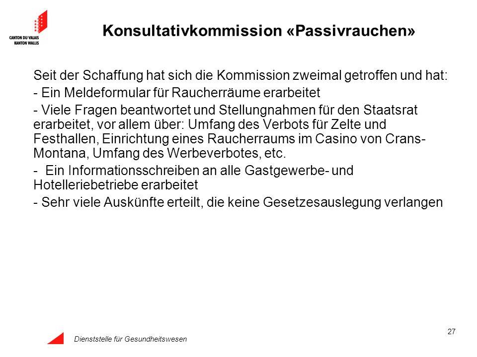 Dienststelle für Gesundheitswesen 27 Konsultativkommission «Passivrauchen» Seit der Schaffung hat sich die Kommission zweimal getroffen und hat: - Ein