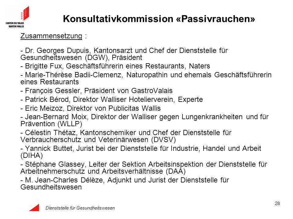 Dienststelle für Gesundheitswesen 28 Konsultativkommission «Passivrauchen» Zusammensetzung : - Dr. Georges Dupuis, Kantonsarzt und Chef der Dienststel