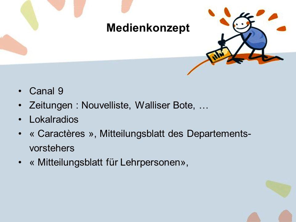 10 Medienkonzept Canal 9 Zeitungen : Nouvelliste, Walliser Bote, … Lokalradios « Caractères », Mitteilungsblatt des Departements- vorstehers « Mitteil