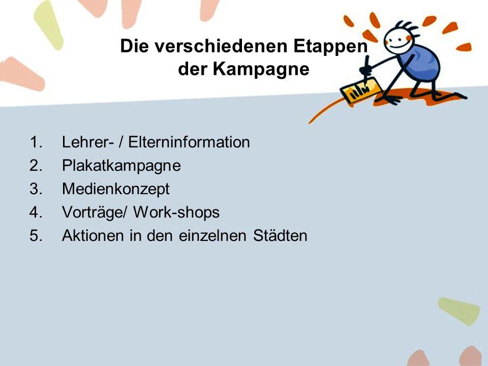 5 1.Lehrer- / Elterninformation 2.Plakatkampagne 3.Medienkonzept 4.Vorträge/ Work-shops 5.Aktionen in den einzelnen Städten Die verschiedenen Etappen