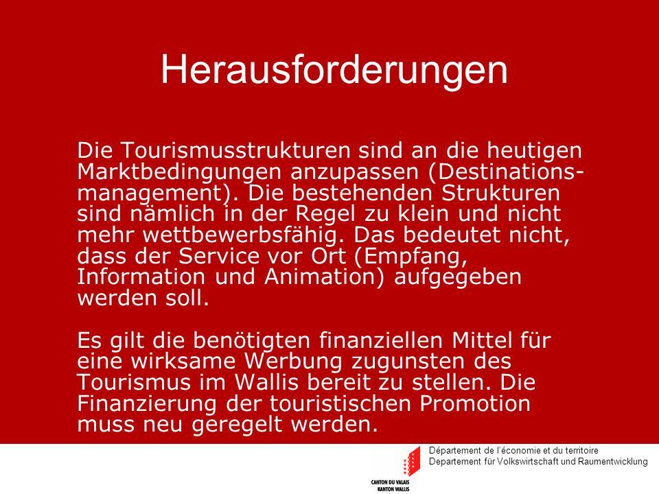 Département de léconomie et du territoire Departement für Volkswirtschaft und Raumentwicklung Herausforderungen Die Tourismusstrukturen sind an die heutigen Marktbedingungen anzupassen (Destinations- management).