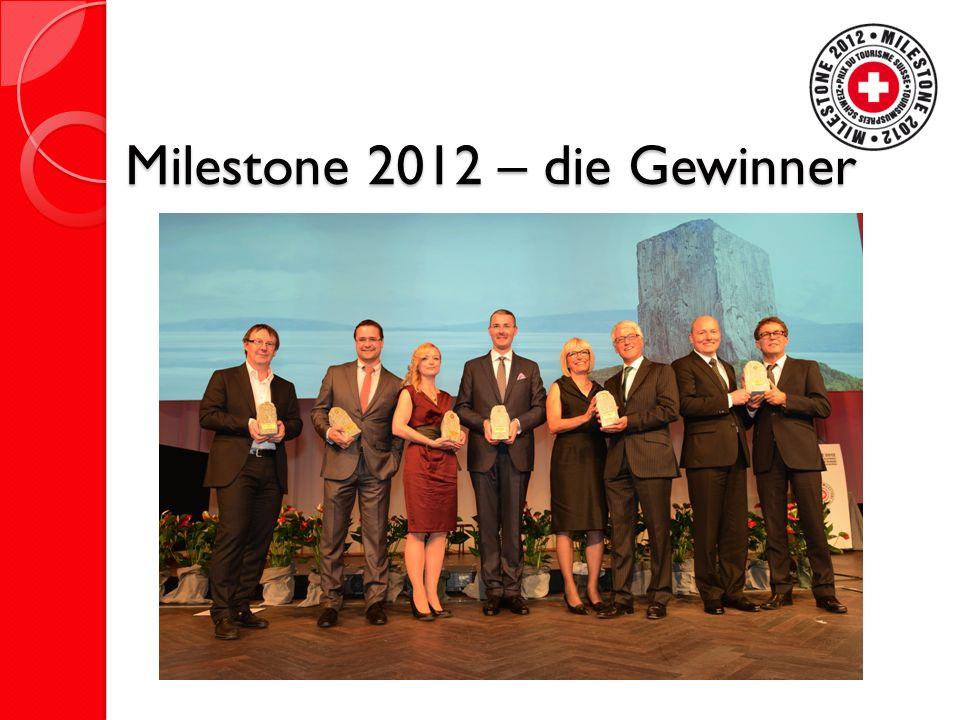 Milestone 2012 – die Gewinner