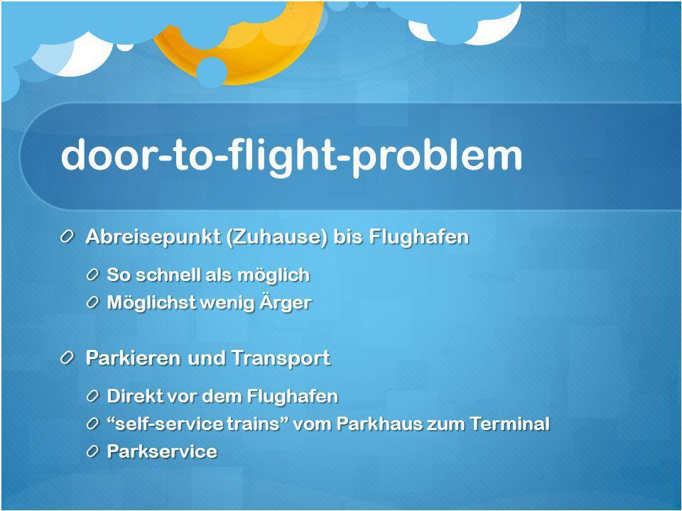 door-to-flight-problem Abreisepunkt (Zuhause) bis Flughafen So schnell als möglich Möglichst wenig Ärger Parkieren und Transport Direkt vor dem Flugha