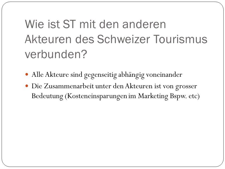 Wie ist ST mit den anderen Akteuren des Schweizer Tourismus verbunden? Alle Akteure sind gegenseitig abhängig voneinander Die Zusammenarbeit unter den