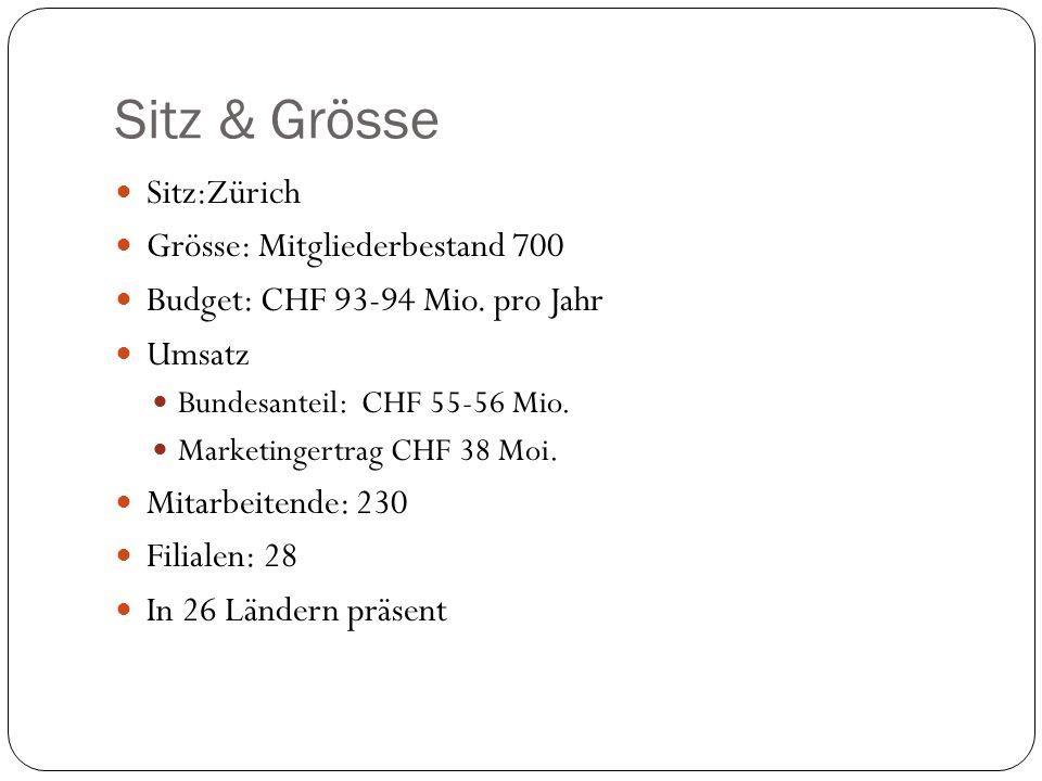 Sitz & Grösse Sitz:Zürich Grösse: Mitgliederbestand 700 Budget: CHF 93-94 Mio. pro Jahr Umsatz Bundesanteil: CHF 55-56 Mio. Marketingertrag CHF 38 Moi