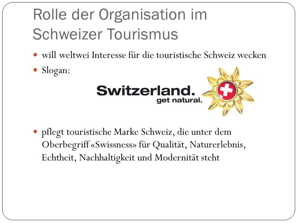 Rolle der Organisation im Schweizer Tourismus will weltwei Interesse für die touristische Schweiz wecken Slogan: pflegt touristische Marke Schweiz, di