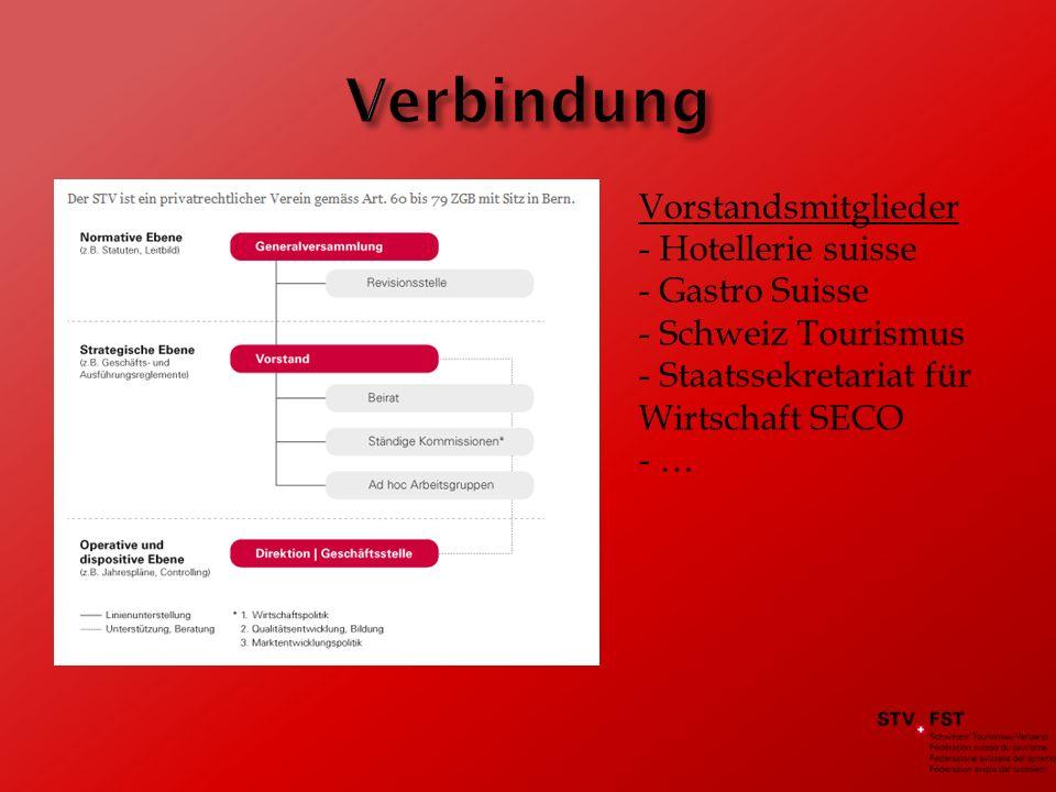 Vorstandsmitglieder - Hotellerie suisse - Gastro Suisse - Schweiz Tourismus - Staatssekretariat für Wirtschaft SECO - …