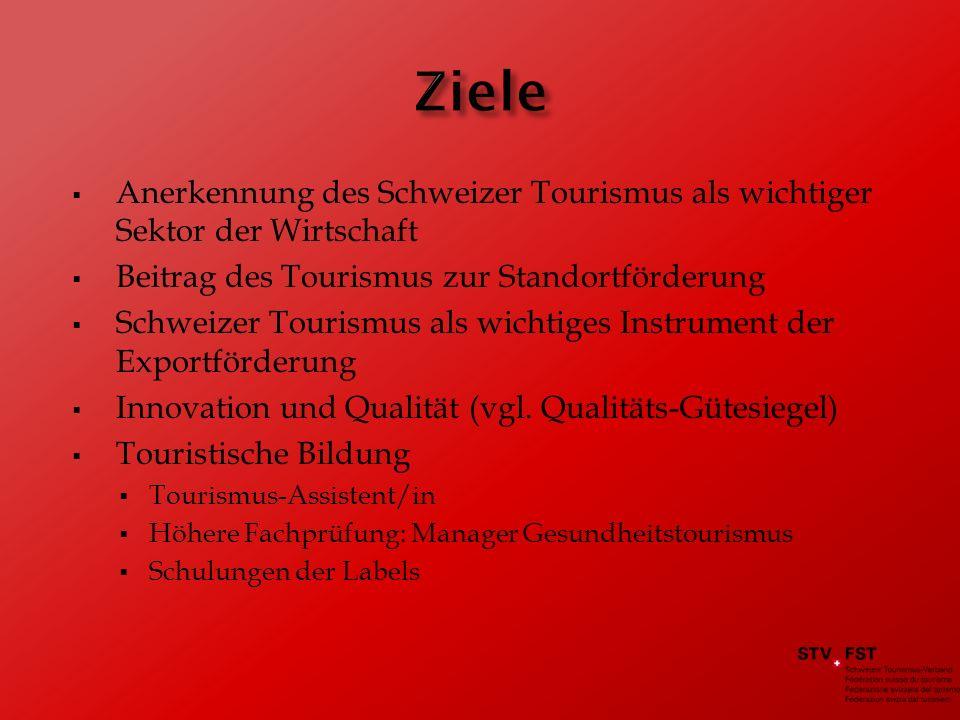 Anerkennung des Schweizer Tourismus als wichtiger Sektor der Wirtschaft Beitrag des Tourismus zur Standortförderung Schweizer Tourismus als wichtiges Instrument der Exportförderung Innovation und Qualität (vgl.